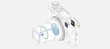 Φωτογραφική μηχανή μικρού μεγέθους HX99 με ζουμ 24 - 720mm: εικόνα