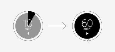 Εικονίδια που απεικονίζουν ότι η γρήγορη φόρτιση 10 λεπτών μπορεί να προσφέρει έως και 60 λεπτά χρήσης