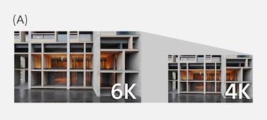Απεικόνιση που εξηγεί ότι το ZV-1 χρησιμοποιεί δεδομένα αντίστοιχα της ανάλυσης 6K για να παράξει βίντεο 4K